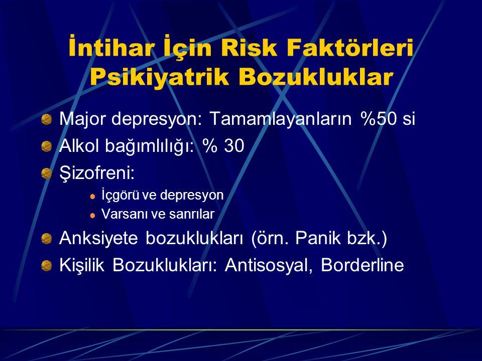 Risk Faktörleri: Biomedikal Biyolojik SE azalması, NA artması Anormal DST (HPA disregulasyonu) Ciddi fiziksel hastalık oranı %5 Süregen, geçmeyen ağrı