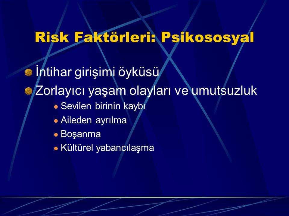 İntihar İçin Risk Faktörleri Psikiyatrik Bozukluklar Major depresyon: Tamamlayanların %50 si Alkol bağımlılığı: % 30 Şizofreni: İçgörü ve depresyon Va
