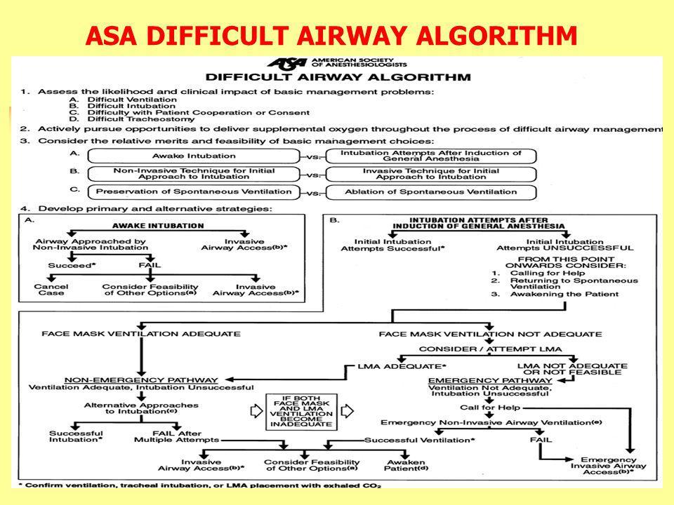 ASA DIFFICULT AIRWAY ALGORITHM