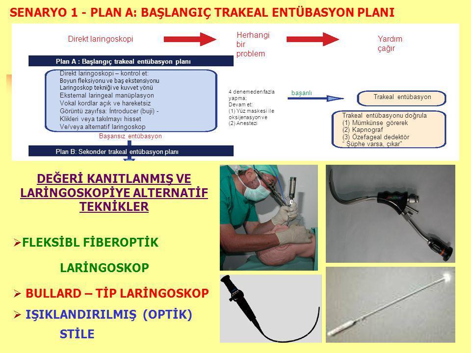 Direkt laringoskopi Plan A : Başlangıç trakeal entübasyon planı Direkt laringoskopi – kontrol et: Boyun fleksiyonu ve baş ekstensiyonu Laringoskop tekniği ve kuvvet yönü Eksternal laringeal manüplasyon Vokal kordlar açık ve hareketsiz Görüntü zayıfsa: İntroducer (buji) - Klikleri veya takılmayı hisset Ve/veya alternatif laringoskop Başarısız entübasyon Plan B: Sekonder trakeal entübasyon planı Herhangi bir problem Yardım çağır 4 denemeden fazla yapma: Devam et: (1) Yüz maskesi ile oksijenasyon ve (2) Anestezi başarılı Trakeal entübasyon Trakeal entübasyonu doğrula (1) Mümkünse görerek (2) Kapnograf (3) Özefageal dedektör Şüphe varsa, çıkar SENARYO 1 - PLAN A: BAŞLANGIÇ TRAKEAL ENTÜBASYON PLANI DEĞERİ KANITLANMIŞ VE LARİNGOSKOPİYE ALTERNATİF TEKNİKLER  FLEKSİBL FİBEROPTİK LARİNGOSKOP  BULLARD – TİP LARİNGOSKOP  IŞIKLANDIRILMIŞ (OPTİK) STİLE