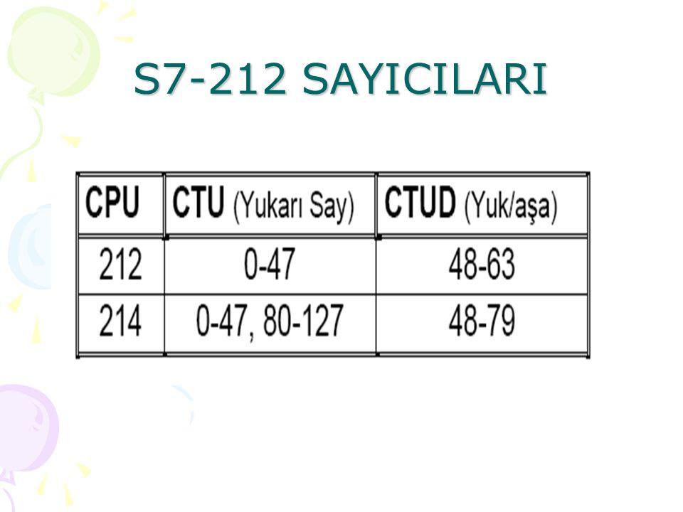 Yukarı-Aşağı Sayıcı Uyg-11 34.Slayt