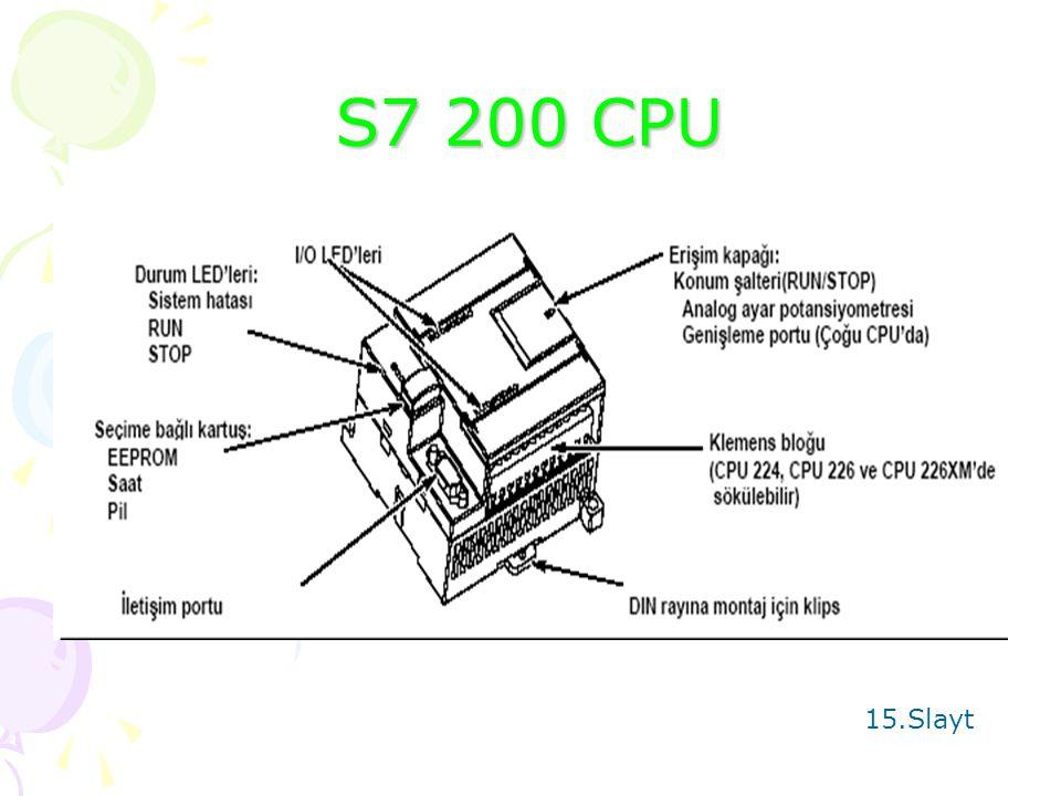 S7-222 PLC