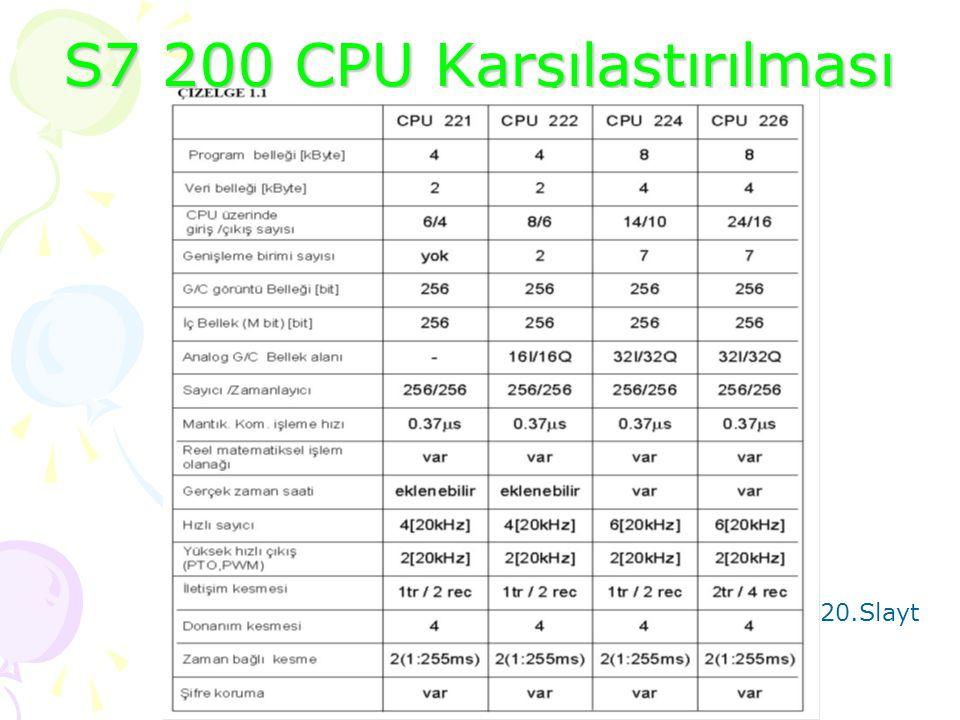 PLC CPU ÇEŞİTLERİ