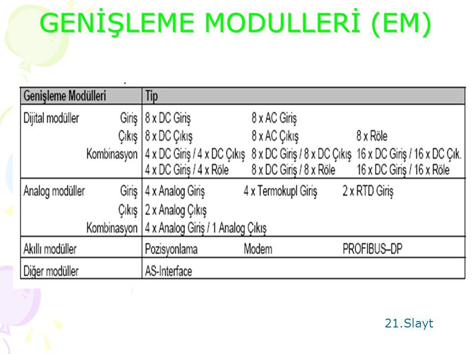 S7 200 CPU Karşılaştırılması 20.Slayt