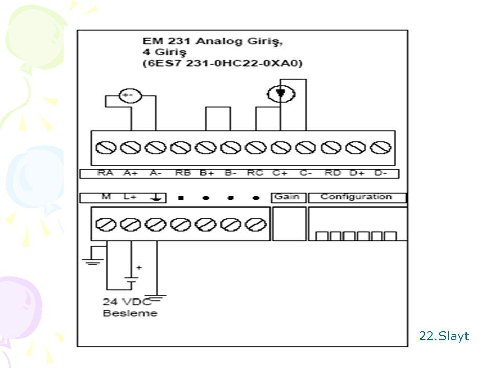 ANALOG GENİŞLEME MODÜLLERİ EM253 Pozisyonlama-8 EM241 Modem modülü 1 EM277 Profibus modülü EM243-1 End. ETERNET EM243-2 AS INTERFACE