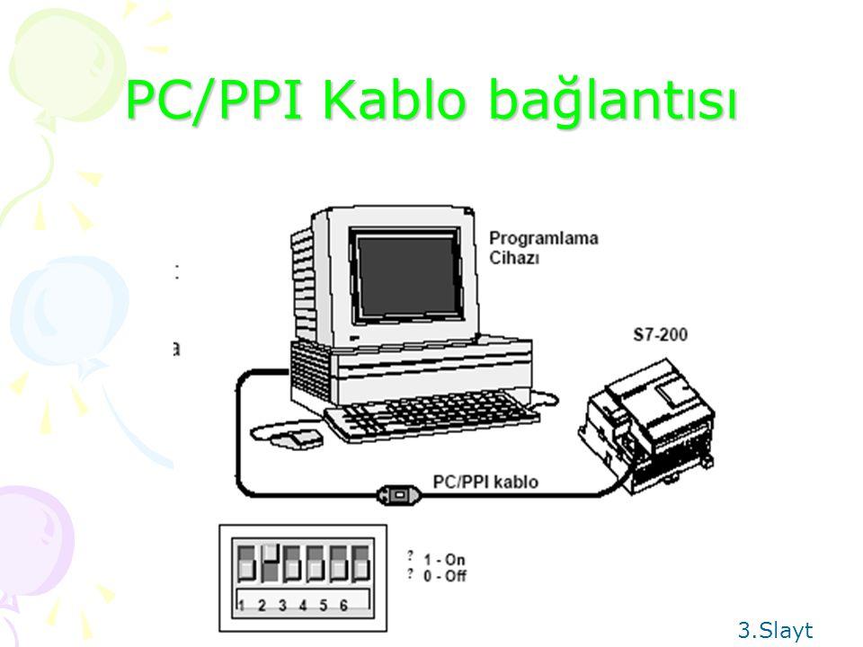 Program Editörü