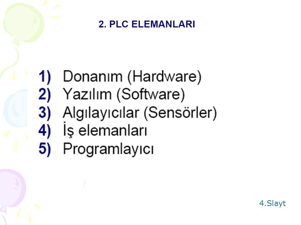 3.Slayt