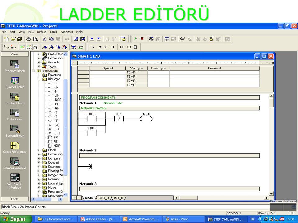 PROGRAMLAMA YÖNTEMLERİ 1-LADDER (Merdiven diyagramı) 2-STL (Komut Listesi) 3-FBD(Fonksiyon Blok diyag.) 13.Slayt