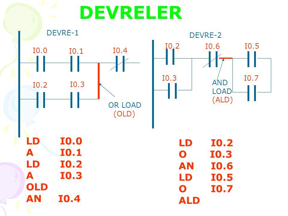 DEVRELER I0.1 I0.0 I0.2 I0.3 I0.4 I0.2 I0.3 I0.5 I0.6 I0.7 DEVRE-1DEVRE-2