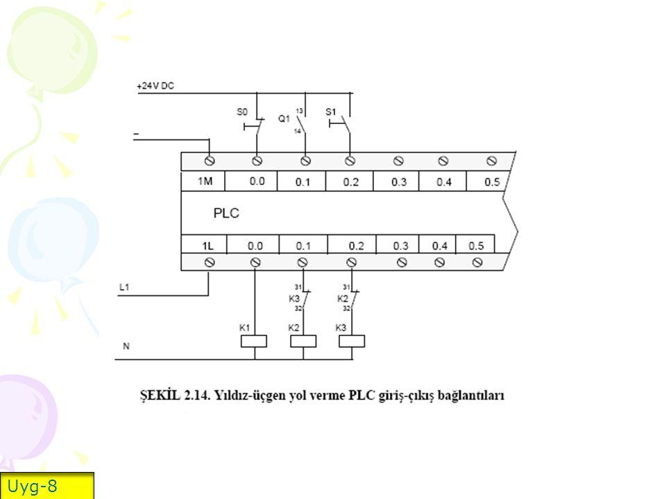 Uyg-8 3 FAZLI A.S.M YILDIZ –ÜÇGEN BAĞLANTISI