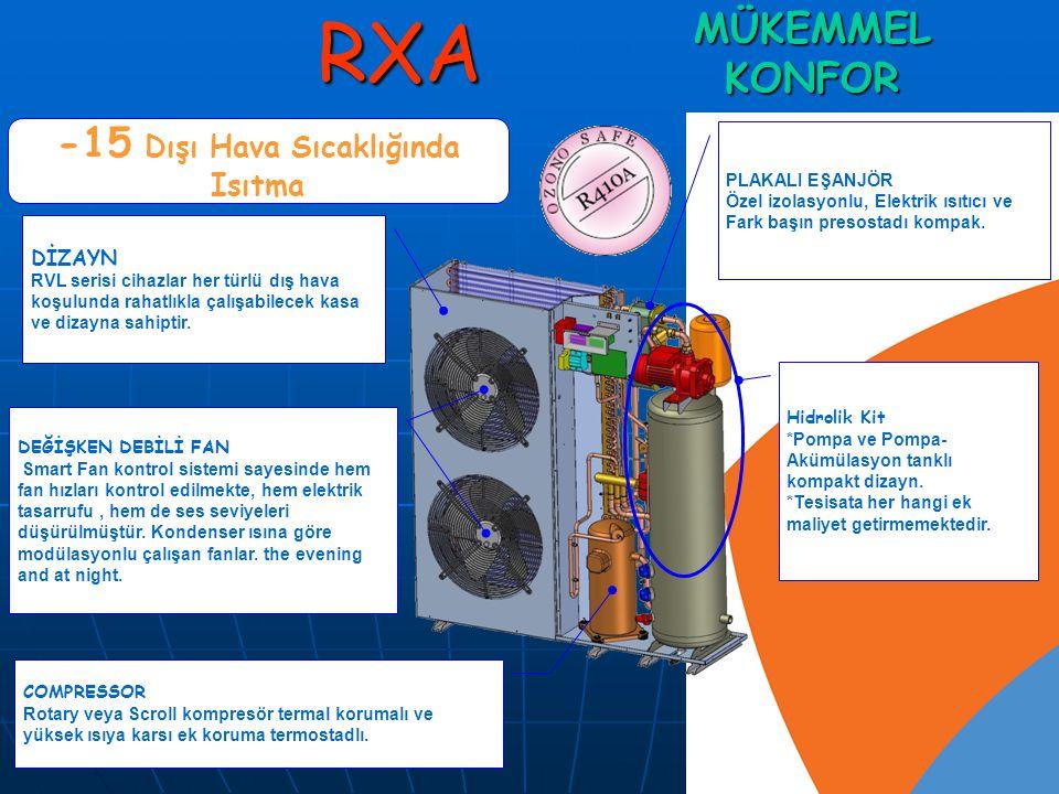 MÜKEMMEL KONFOR RXA DEĞİŞKEN DEBİLİ FAN Smart Fan kontrol sistemi sayesinde hem fan hızları kontrol edilmekte, hem elektrik tasarrufu, hem de ses seviyeleri düşürülmüştür.