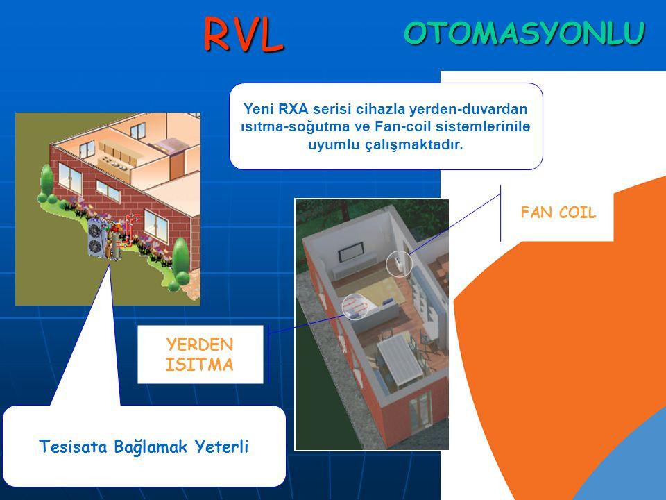 RVLOTOMASYONLU Yeni RXA serisi cihazla yerden-duvardan ısıtma-soğutma ve Fan-coil sistemlerinile uyumlu çalışmaktadır. YERDEN ISITMA FAN COIL Tesisata