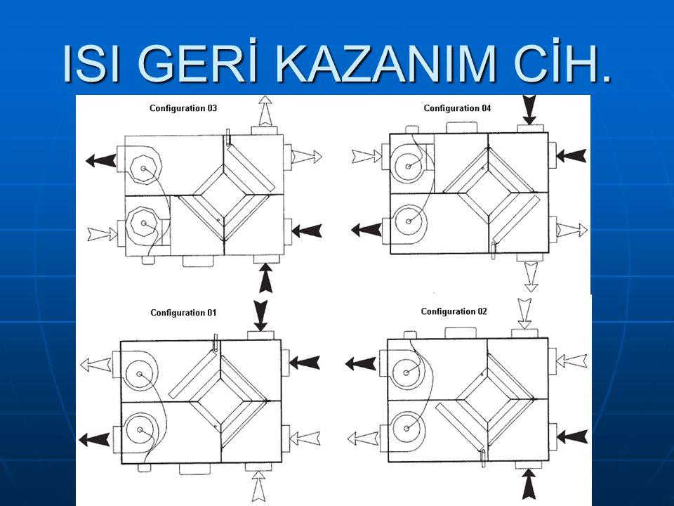 ISI GERİ KAZANIM CİH.