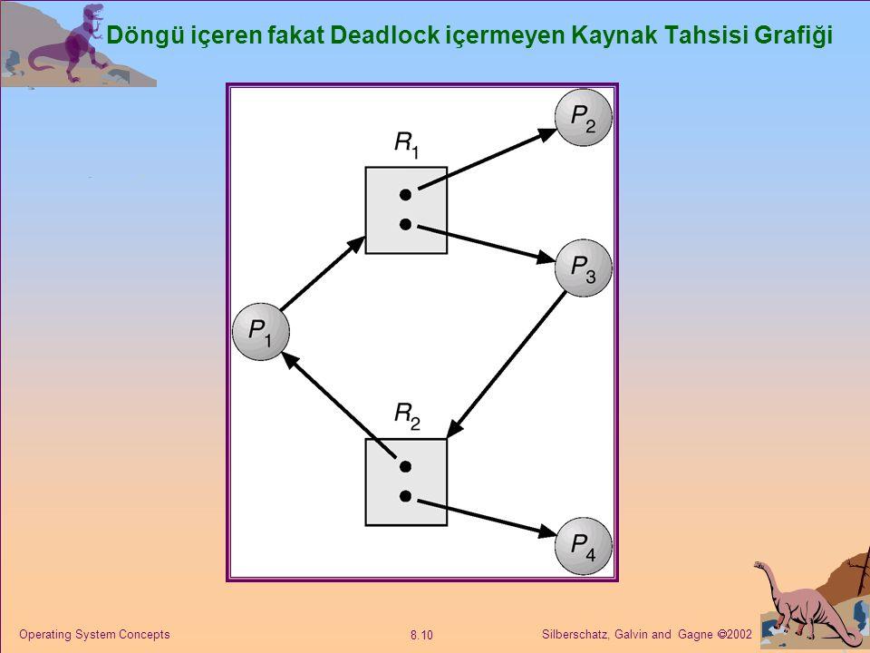 Silberschatz, Galvin and Gagne  2002 8.10 Operating System Concepts Döngü içeren fakat Deadlock içermeyen Kaynak Tahsisi Grafiği