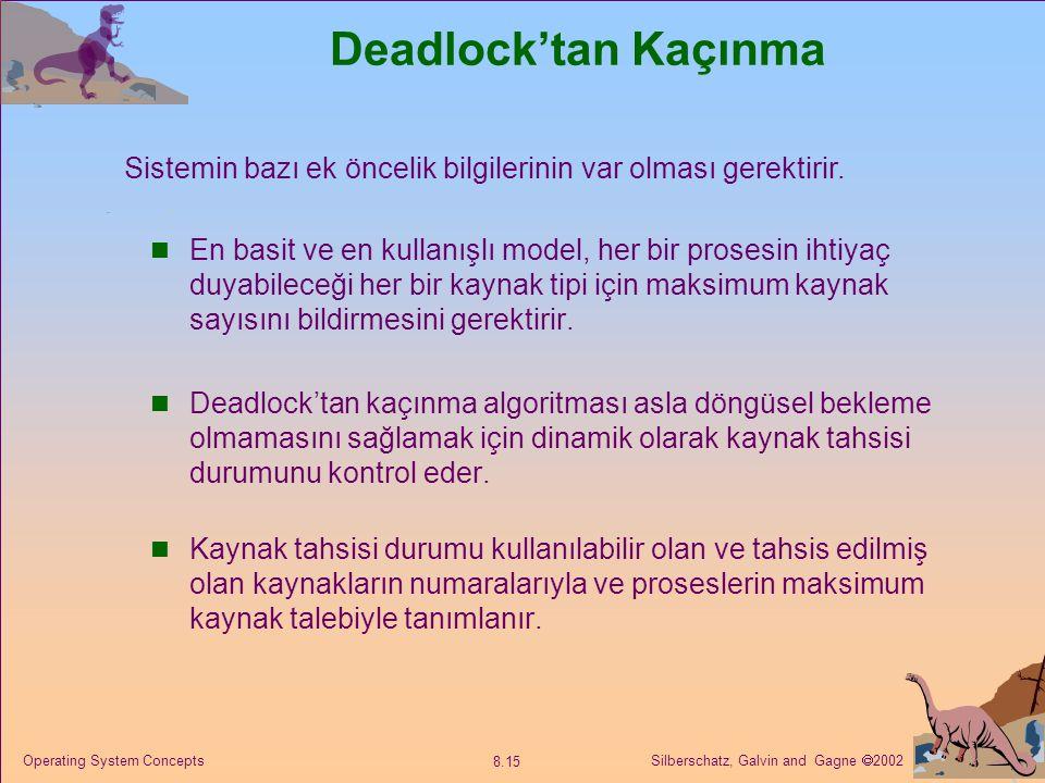 Silberschatz, Galvin and Gagne  2002 8.15 Operating System Concepts Deadlock'tan Kaçınma En basit ve en kullanışlı model, her bir prosesin ihtiyaç duyabileceği her bir kaynak tipi için maksimum kaynak sayısını bildirmesini gerektirir.