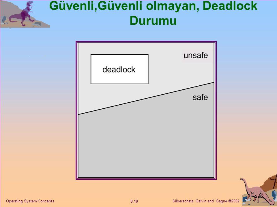 Silberschatz, Galvin and Gagne  2002 8.18 Operating System Concepts Güvenli,Güvenli olmayan, Deadlock Durumu