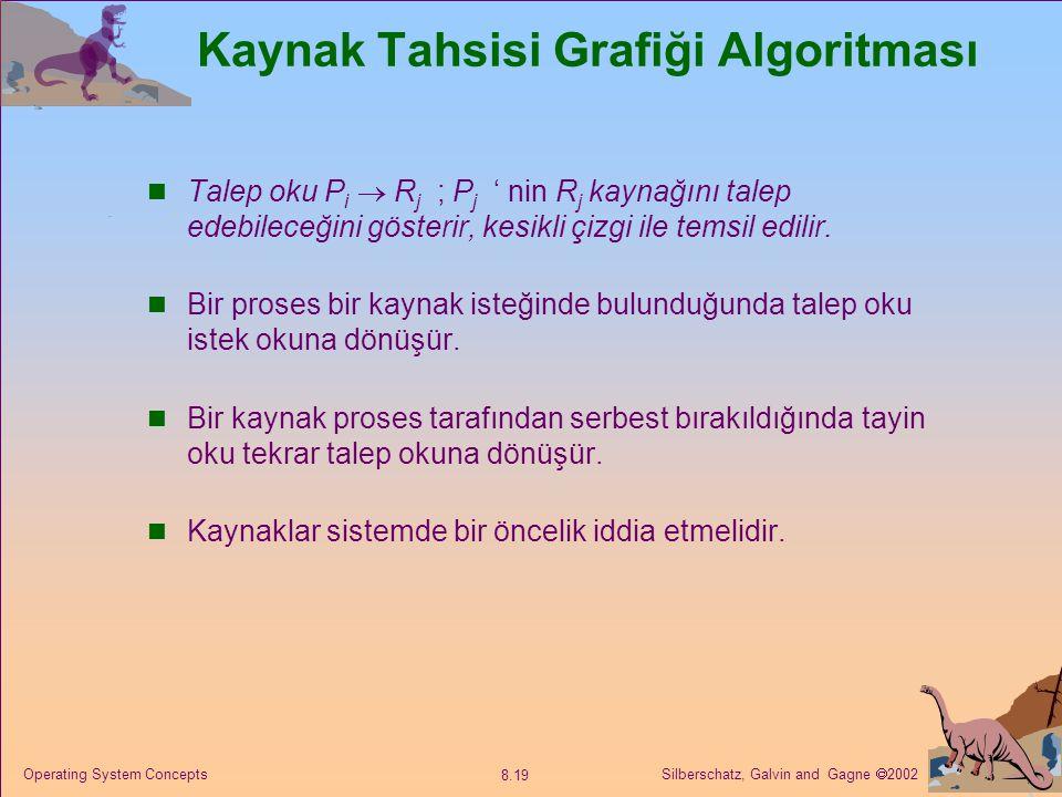 Silberschatz, Galvin and Gagne  2002 8.19 Operating System Concepts Kaynak Tahsisi Grafiği Algoritması Talep oku P i  R j ; P j ' nin R j kaynağını talep edebileceğini gösterir, kesikli çizgi ile temsil edilir.