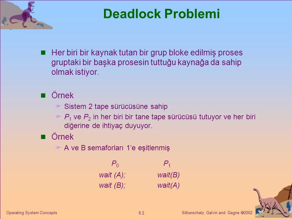 Silberschatz, Galvin and Gagne  2002 8.2 Operating System Concepts Deadlock Problemi Her biri bir kaynak tutan bir grup bloke edilmiş proses gruptaki bir başka prosesin tuttuğu kaynağa da sahip olmak istiyor.