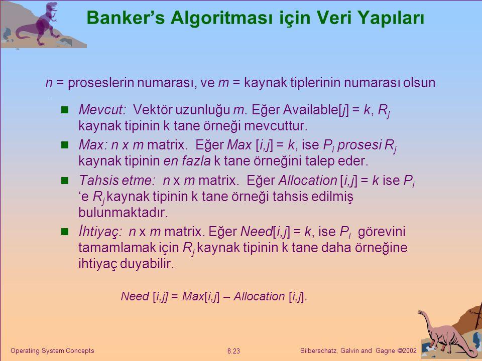 Silberschatz, Galvin and Gagne  2002 8.23 Operating System Concepts Banker's Algoritması için Veri Yapıları Mevcut: Vektör uzunluğu m.