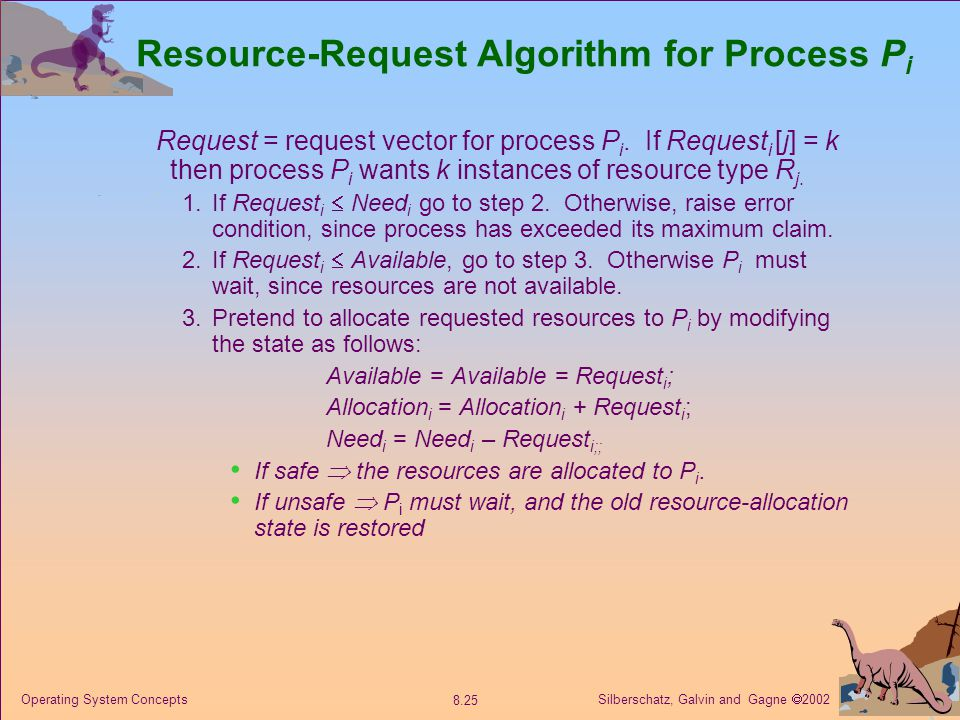 Silberschatz, Galvin and Gagne  2002 8.25 Operating System Concepts Resource-Request Algorithm for Process P i Request = request vector for process P
