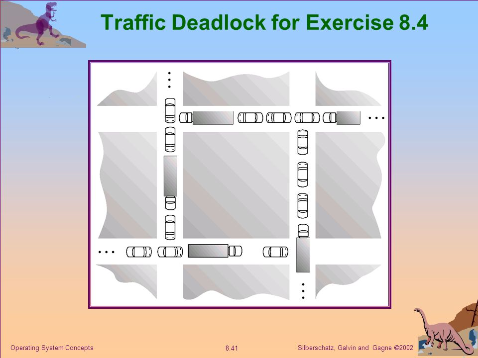 Silberschatz, Galvin and Gagne  2002 8.41 Operating System Concepts Traffic Deadlock for Exercise 8.4