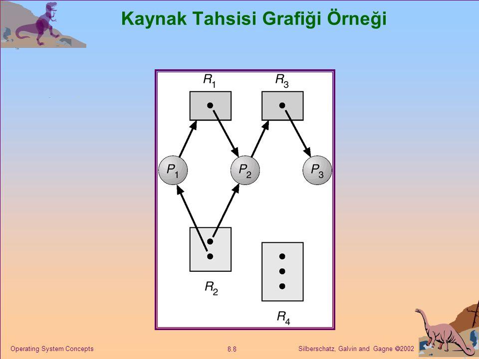 Silberschatz, Galvin and Gagne  2002 8.8 Operating System Concepts Kaynak Tahsisi Grafiği Örneği