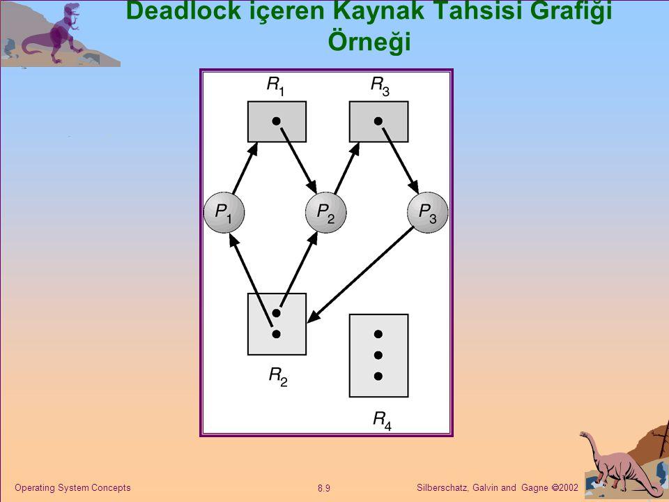 Silberschatz, Galvin and Gagne  2002 8.9 Operating System Concepts Deadlock içeren Kaynak Tahsisi Grafiği Örneği