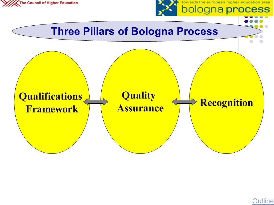 Table 3 Basic Field, Sub-basic Field and Program Based Qualifications of the Second Cycle Knowledge SkillsCompetences 1.Theoretical and factual knowledge on basic facts, principles, processes and general concepts (at the interface) for their interrelations and relative situations in the sub-basic field of works or studies (programs).