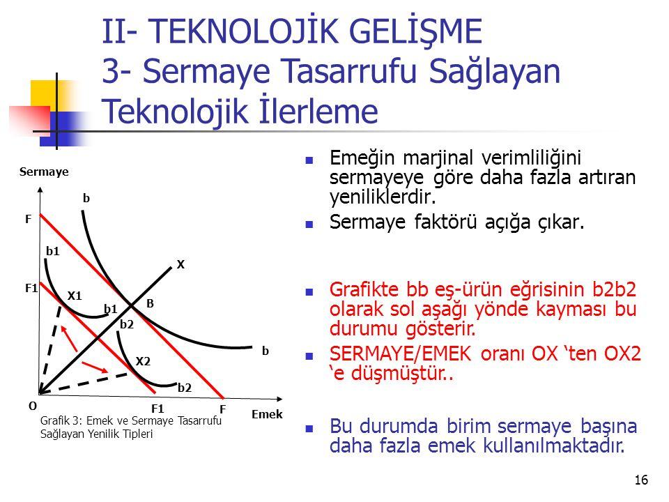 16 Emek Sermaye O Grafik 3: Emek ve Sermaye Tasarrufu Sağlayan Yenilik Tipleri F1 B b2 X F F b X2 X1 II- TEKNOLOJİK GELİŞME 3- Sermaye Tasarrufu Sağla