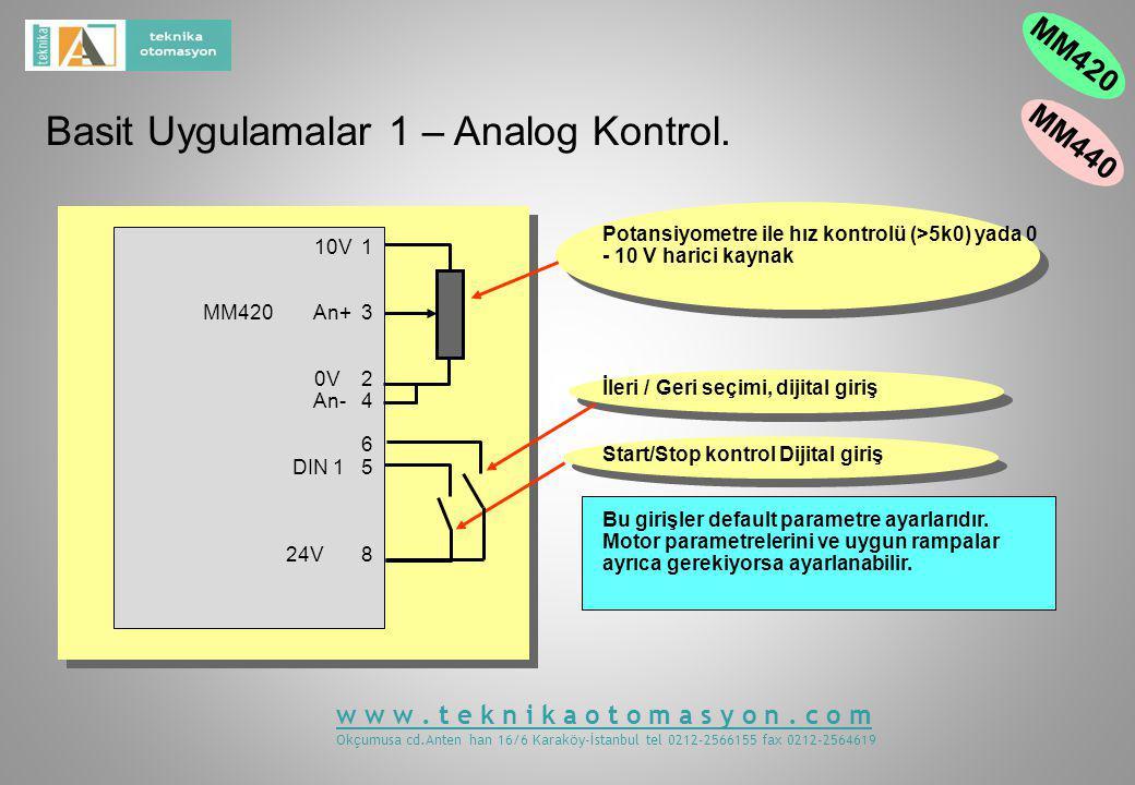 Basit Uygulamalar 2.Konveyör – Sabit Frekanslar Tipik bir konveyör...