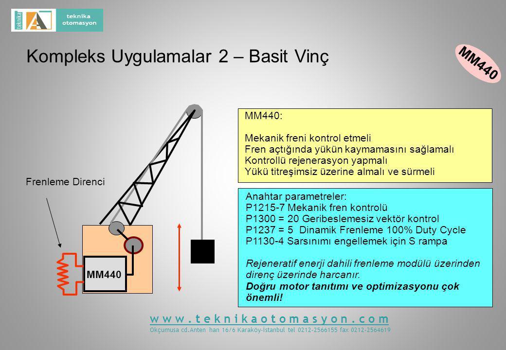 Kompleks Uygulamalar 2 – Basit Vinç MM440 Anahtar parametreler: P1215-7 Mekanik fren kontrolü P1300 = 20 Geribeslemesiz vektör kontrol P1237 = 5 Dinamik Frenleme 100% Duty Cycle P1130-4 Sarsınımı engellemek için S rampa Rejeneratif enerji dahili frenleme modülü üzerinden direnç üzerinde harcanır.