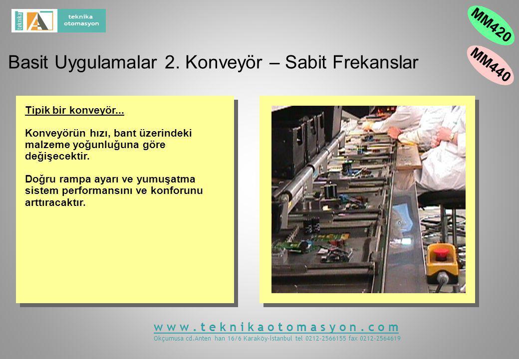 Basit Uygulamalar 2. Konveyör – Sabit Frekanslar Tipik bir konveyör...