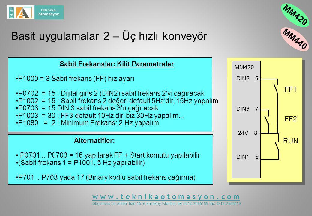 Basit uygulamalar 2 – Üç hızlı konveyör Sabit Frekanslar: Kilit Parametreler P1000 = 3 Sabit frekans (FF) hız ayarı P0702 = 15 : Dijital giriş 2 (DIN2) sabit frekans 2'yi çağıracak P1002 = 15 : Sabit frekans 2 değeri default 5Hz'dir, 15Hz yapalım P0703 = 15 DIN 3 sabit frekans 3'ü çağıracak P1003 = 30 : FF3 default 10Hz'dir, biz 30Hz yapalım...