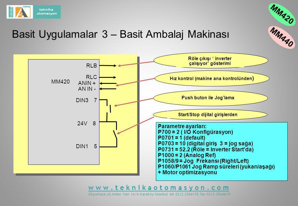 Basit Uygulamalar 3 – Basit Ambalaj Makinası MM420 RLB RLC ANIN + AN IN - DIN3 7 24V 8 DIN1 5 Start/Stop dijital girişlerden Röle çıkışı ' inverter çalışıyor' gösterimi Hız kontrol (makine ana kontrolünden ) Push buton ile Jog'lama Parametre ayarları: P700 = 2 ( I/O Konfigürasyon) P0701 = 1 (default) P0703 = 10 (digital giriş 3 = jog sağa) P0731 = 52.2 (Röle = Inverter Start'da) P1000 = 2 (Analog Ref) P1058/9 = Jog Frekansı (Right/Left) P1060/P1061 Jog Ramp süreleri (yukarı/aşağı) + Motor optimizasyonu MM420MM440 w w w.