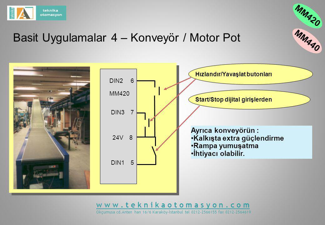 Uygulama Örneği: Asansör Kapısı Kapı kapa Kapı Aç Yol bitimi sensörleri Yol bitimine yaklaşım sensörleri Kapı kapanırken, Hız sıfırdan başlamalı ve hızlanmalı ancak torque çarpışma problemi için limitlenmeli.