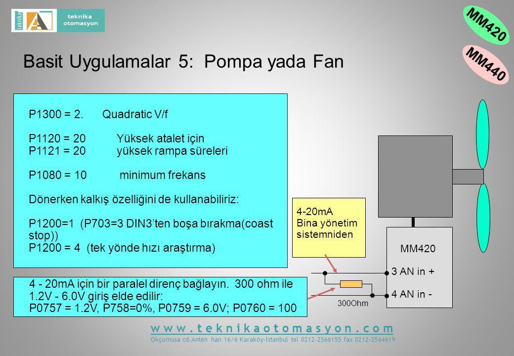Mixer enstalasyonu : Ana fikirler Yüksek kalkış torque'u Sabit moment seçimi Kolay devreye alma prosedürü ile motorun optimun tanıtılması Güçlendirmeler: P1312 kalkışta güçlendirme ve P1310 sürekli güçlendirme P0640 = 200% extra aşırı yüklenme (maximum r207'nin 150%'si) r0034 i2t prosesini monitor etme Basit Uygulamalar 6 - Mixer MM420MM440 w w w.