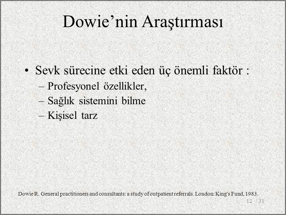 / 3112 Dowie'nin Araştırması Sevk sürecine etki eden üç önemli faktör : –Profesyonel özellikler, –Sağlık sistemini bilme –Kişisel tarz Dowie R.