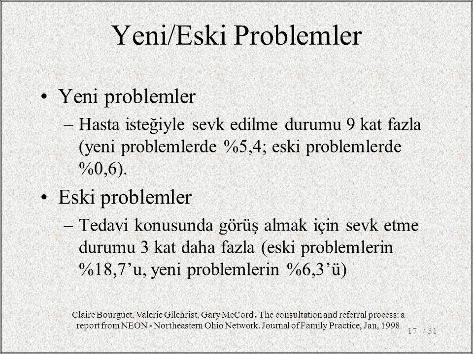 / 3117 Yeni/Eski Problemler Yeni problemler –Hasta isteğiyle sevk edilme durumu 9 kat fazla (yeni problemlerde %5,4; eski problemlerde %0,6). Eski pro