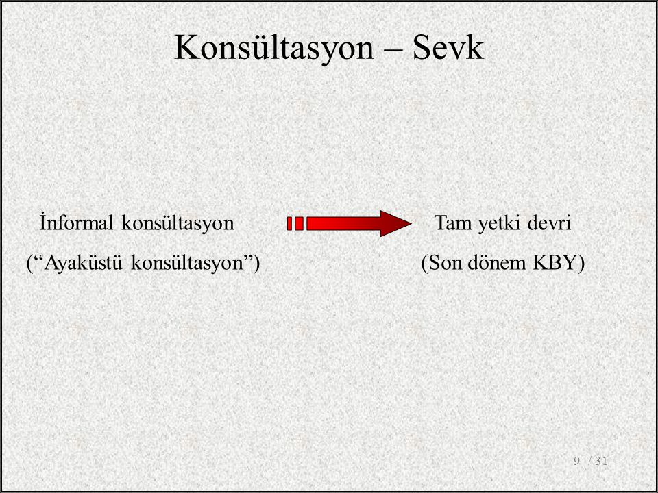 """/ 319 Konsültasyon – Sevk İnformal konsültasyonTam yetki devri (""""Ayaküstü konsültasyon"""")(Son dönem KBY)"""