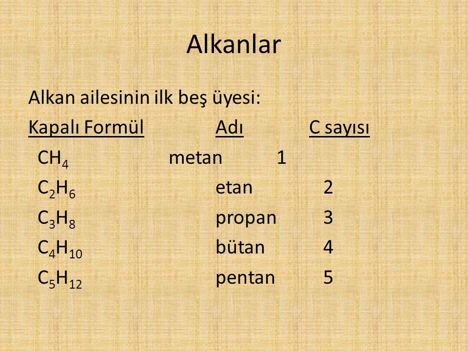 Alkanlar Alkan ailesinin ilk beş üyesi: Kapalı FormülAdıC sayısı CH 4 metan 1 C 2 H 6 etan 2 C 3 H 8 propan 3 C 4 H 10 bütan 4 C 5 H 12 pentan 5