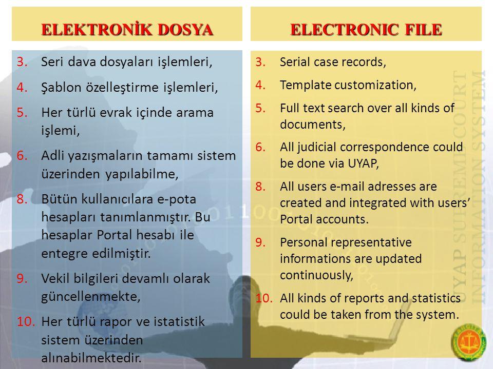 ELEKTRONİK DOSYA 3.Seri dava dosyaları işlemleri, 4.Şablon özelleştirme işlemleri, 5.Her türlü evrak içinde arama işlemi, 6.Adli yazışmaların tamamı sistem üzerinden yapılabilme, 8.Bütün kullanıcılara e-pota hesapları tanımlanmıştır.