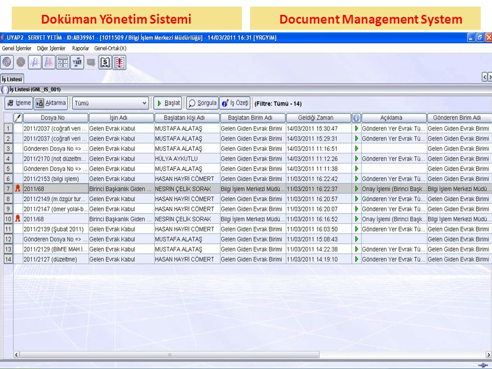Doküman Yönetim SistemiDocument Management System