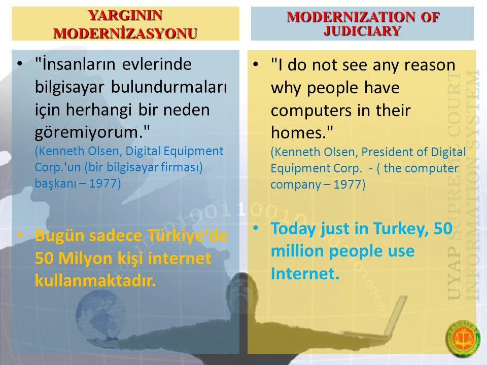 YARGININ MODERNİZASYONU İnsanların evlerinde bilgisayar bulundurmaları için herhangi bir neden göremiyorum. (Kenneth Olsen, Digital Equipment Corp. un (bir bilgisayar firması) başkanı – 1977) Bugün sadece Türkiye'de 50 Milyon kişi internet kullanmaktadır.