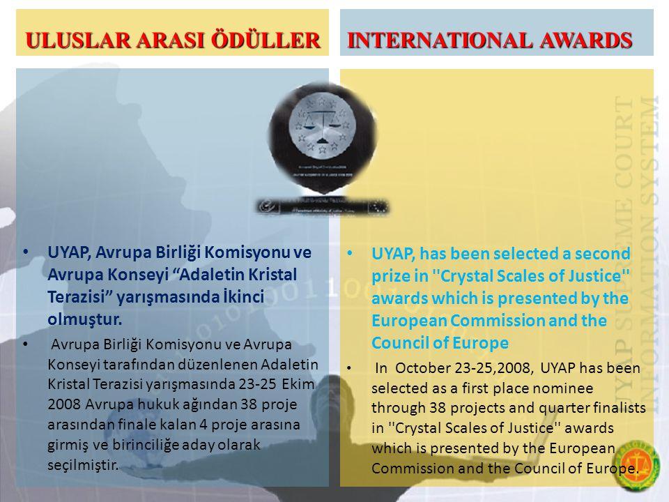 ULUSLAR ARASI ÖDÜLLER UYAP, Avrupa Birliği Komisyonu ve Avrupa Konseyi Adaletin Kristal Terazisi yarışmasında İkinci olmuştur.