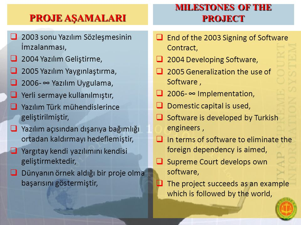 PROJE AŞAMALARI  2003 sonu Yazılım Sözleşmesinin İmzalanması,  2004 Yazılım Geliştirme,  2005 Yazılım Yaygınlaştırma,  2006- ∞ Yazılım Uygulama,  Yerli sermaye kullanılmıştır,  Yazılım Türk mühendislerince geliştirilmiştir,  Yazılım açısından dışarıya bağımlığı ortadan kaldırmayı hedeflemiştir,  Yargıtay kendi yazılımını kendisi geliştirmektedir,  Dünyanın örnek aldığı bir proje olma başarısını göstermiştir, MILESTONES OF THE PROJECT  End of the 2003 Signing of Software Contract,  2004 Developing Software,  2005 Generalization the use of Software,  2006- ∞ Implementation,  Domestic capital is used,  Software is developed by Turkish engineers,  In terms of software to eliminate the foreign dependency is aimed,  Supreme Court develops own software,  The project succeeds as an example which is followed by the world,