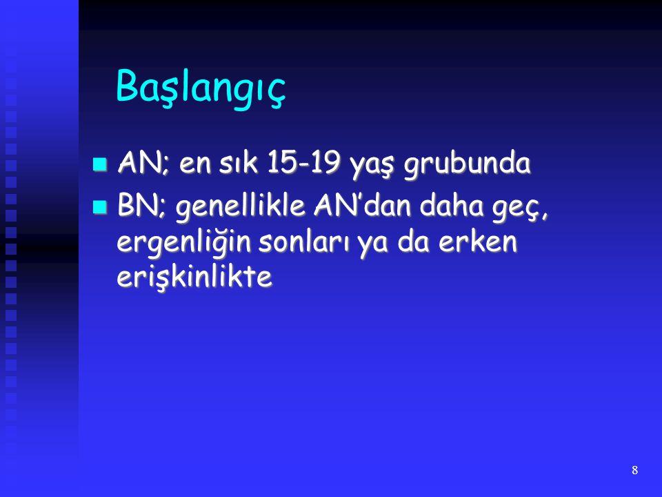 8 Başlangıç AN; en sık 15-19 yaş grubunda AN; en sık 15-19 yaş grubunda BN; genellikle AN'dan daha geç, ergenliğin sonları ya da erken erişkinlikte BN