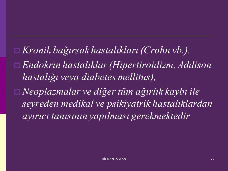 HİCRAN ASLAN22  Kronik bağırsak hastalıkları (Crohn vb.),  Endokrin hastalıklar (Hipertiroidizm, Addison hastalığı veya diabetes mellitus),  Neopla