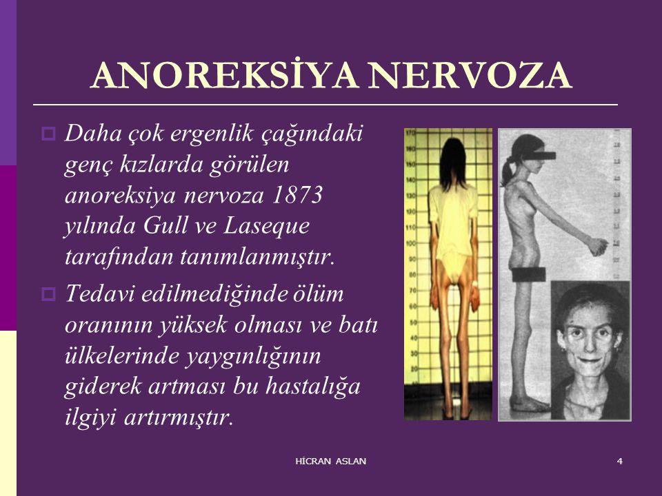 HİCRAN ASLAN4 ANOREKSİYA NERVOZA  Daha çok ergenlik çağındaki genç kızlarda görülen anoreksiya nervoza 1873 yılında Gull ve Laseque tarafından tanıml