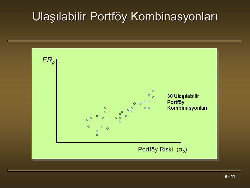 9 - 11 Ulaşılabilir Portföy Kombinasyonları Portföy Riski (σ p ) 30 Ulaşılabilir Portföy Kombinasyonları ER p