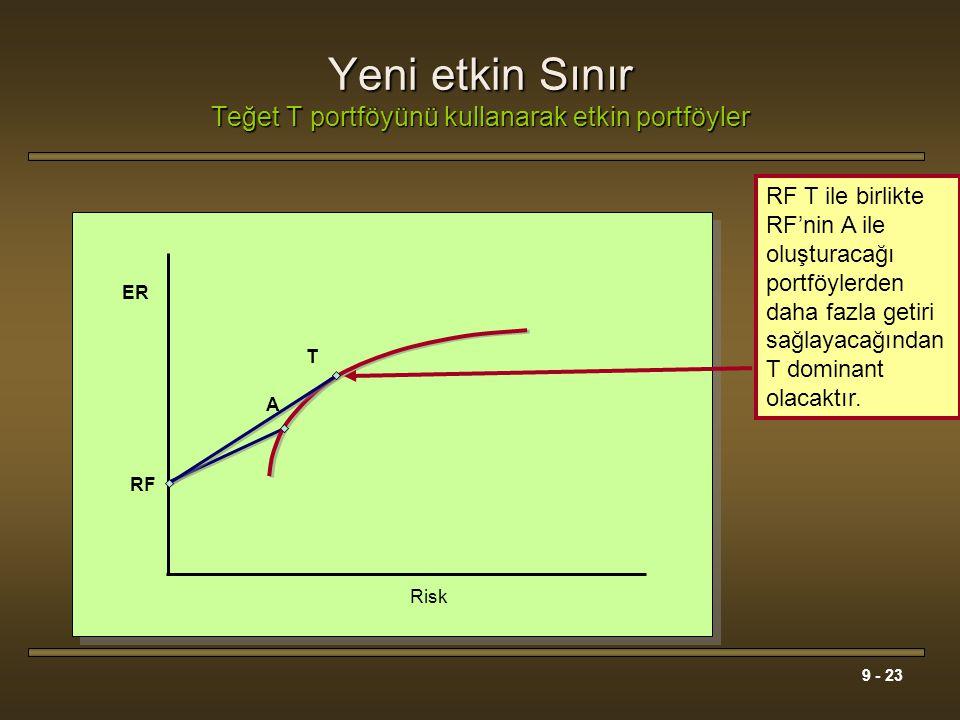 9 - 23 Yeni etkin Sınır Teğet T portföyünü kullanarak etkin portföyler Risk ER RF A T RF T ile birlikte RF'nin A ile oluşturacağı portföylerden daha f